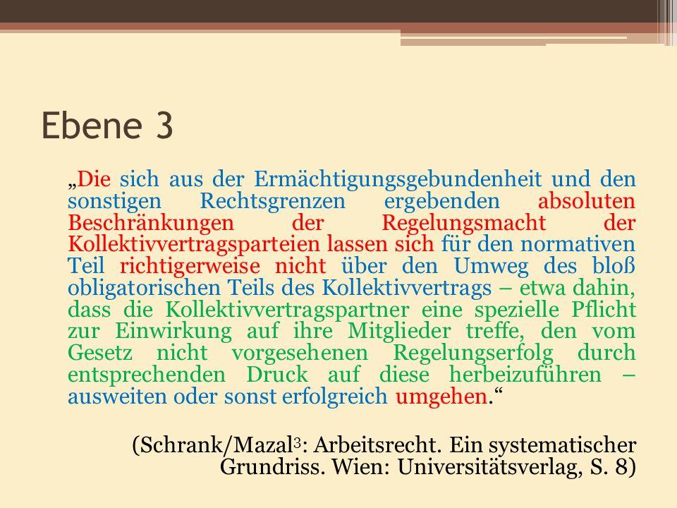 Ebene 3 Die sich aus der Ermächtigungsgebundenheit und den sonstigen Rechtsgrenzen ergebenden absoluten Beschränkungen der Regelungsmacht der Kollekti