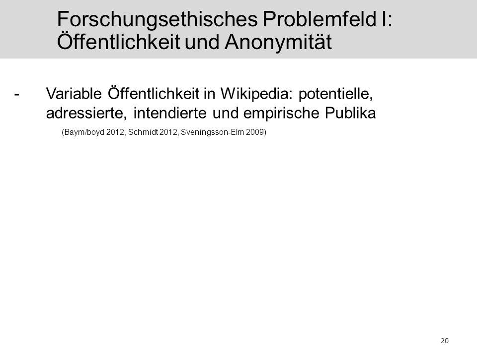 Forschungsethisches Problemfeld I: Öffentlichkeit und Anonymität -Variable Öffentlichkeit in Wikipedia: potentielle, adressierte, intendierte und empirische Publika (Baym/boyd 2012, Schmidt 2012, Sveningsson-Elm 2009) 20