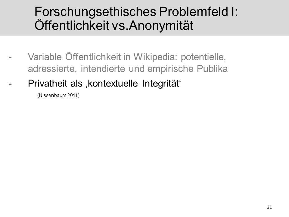 Forschungsethisches Problemfeld I: Öffentlichkeit vs.Anonymität -Variable Öffentlichkeit in Wikipedia: potentielle, adressierte, intendierte und empirische Publika -Privatheit als kontextuelle Integrität (Nissenbaum 2011) 21
