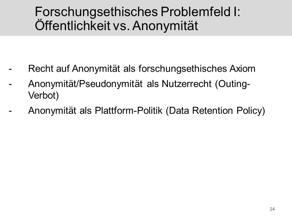 Forschungsethisches Problemfeld I: Öffentlichkeit vs. Anonymität -Recht auf Anonymität als forschungsethisches Axiom -Anonymität/Pseudonymität als Nut