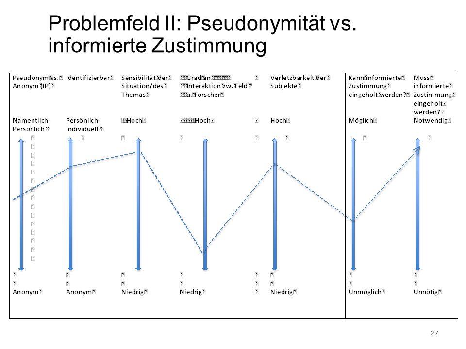 Problemfeld II: Pseudonymität vs. informierte Zustimmung 27