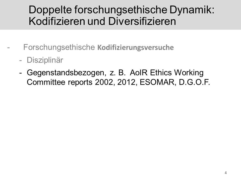 Doppelte forschungsethische Dynamik: Kodifizieren und Diversifizieren -Forschungsethische Kodifizierungsversuche -Disziplinär -Gegenstandsbezogen, z.