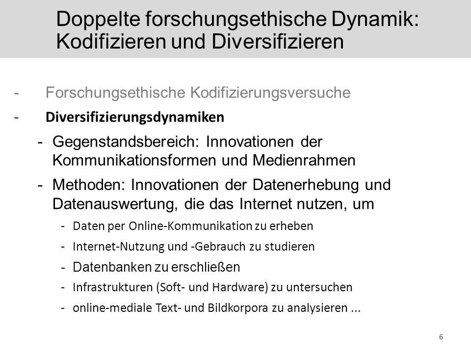Doppelte forschungsethische Dynamik: Kodifizieren und Diversifizieren -Forschungsethische Kodifizierungsversuche -Diversifizierungsdynamiken -Gegensta