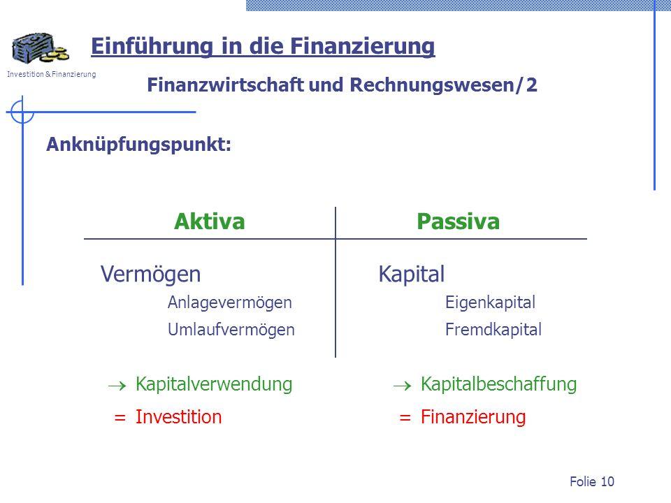 Investition & Finanzierung Folie 10 Finanzwirtschaft und Rechnungswesen/2 AktivaPassiva Vermögen Anlagevermögen Umlaufvermögen Kapital Eigenkapital Fremdkapital Kapitalverwendung =Investition = Finanzierung Kapitalbeschaffung Einführung in die Finanzierung Anknüpfungspunkt: