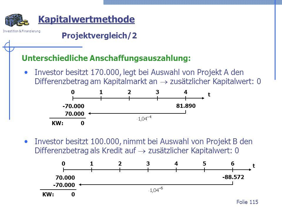 Investition & Finanzierung Folie 115 Kapitalwertmethode Unterschiedliche Anschaffungsauszahlung: Projektvergleich/2 Investor besitzt 170.000, legt bei Auswahl von Projekt A den Differenzbetrag am Kapitalmarkt an zusätzlicher Kapitalwert: 0 KW: 0 01234 t -70.000 81.890 70.000 Investor besitzt 100.000, nimmt bei Auswahl von Projekt B den Differenzbetrag als Kredit auf zusätzlicher Kapitalwert: 0 6 KW: 0 01234 t 70.000 -88.572 -70.000 5