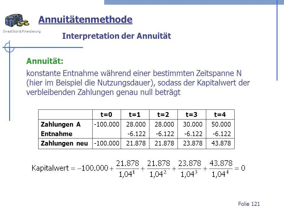Investition & Finanzierung Folie 121 Interpretation der Annuität Annuitätenmethode Zahlungen A Entnahme Zahlungen neu -100.000 28.000 -6.122 21.878 28.000 -6.122 21.878 30.000 -6.122 23.878 50.000 -6.122 43.878 t=0t=1t=2t=3t=4 Annuität: konstante Entnahme während einer bestimmten Zeitspanne N (hier im Beispiel die Nutzungsdauer), sodass der Kapitalwert der verbleibenden Zahlungen genau null beträgt