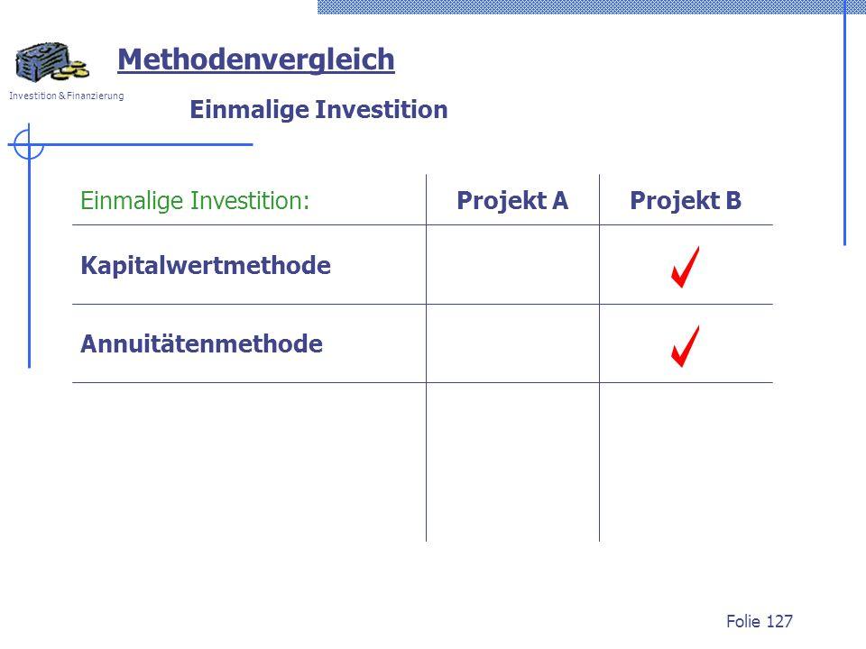 Investition & Finanzierung Folie 127 Einmalige Investition Methodenvergleich Kapitalwertmethode Projekt AProjekt BEinmalige Investition: Annuitätenmethode