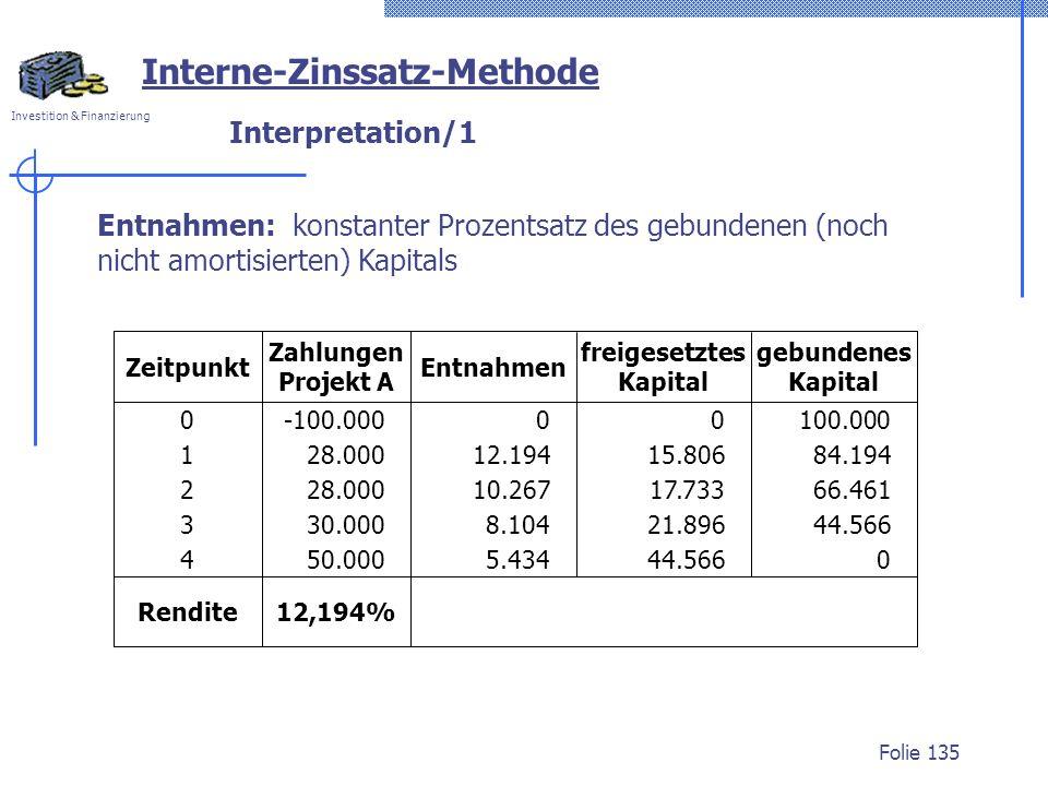 Investition & Finanzierung Folie 135 Entnahmen: konstanter Prozentsatz des gebundenen (noch nicht amortisierten) Kapitals Interpretation/1 Interne-Zinssatz-Methode 12,194% 00100.000 12.19415.80684.194 10.26717.73366.461 8.10421.89644.566 5.43444.5660 28.000 30.000 50.000 -100.000 freigesetztes Kapital Entnahmen gebundenes Kapital Zeitpunkt 0 1 2 3 4 Zahlungen Projekt A Rendite