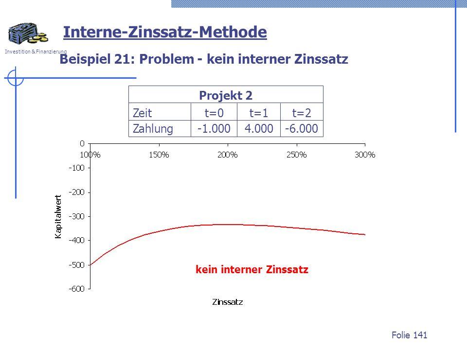 Investition & Finanzierung Folie 141 Beispiel 21: Problem - kein interner Zinssatz kein interner Zinssatz Zeit Zahlung t=0 t=1 4.000 t=2 -6.000 Projekt 2 Interne-Zinssatz-Methode