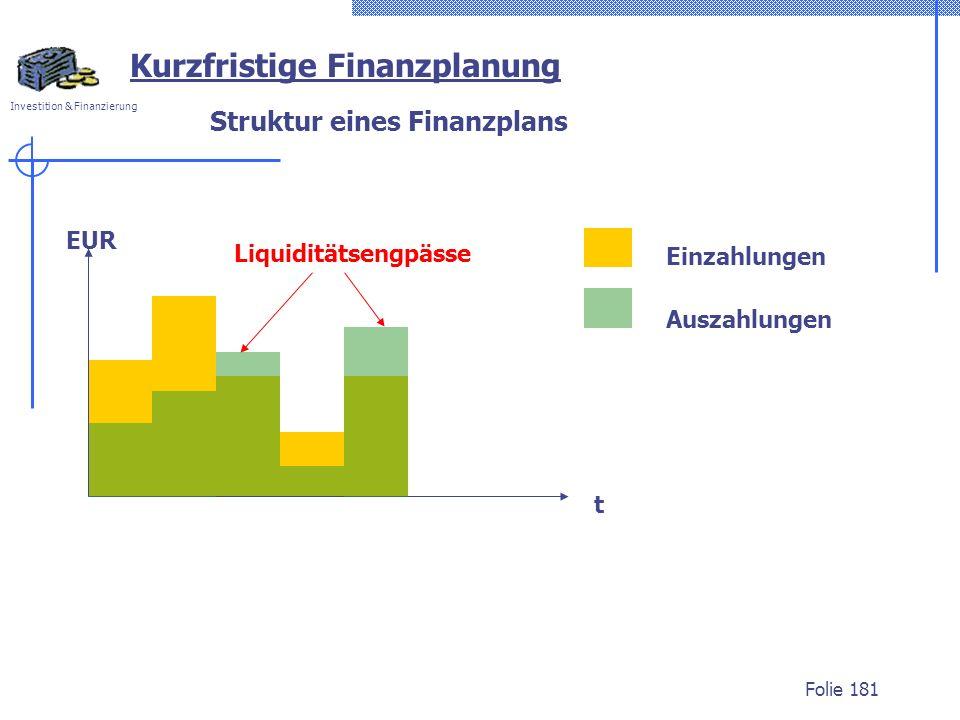 Investition & Finanzierung Folie 181 t EUR Einzahlungen Auszahlungen Struktur eines Finanzplans Liquiditätsengpässe Kurzfristige Finanzplanung