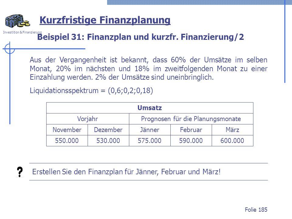 Investition & Finanzierung Folie 185 Aus der Vergangenheit ist bekannt, dass 60% der Umsätze im selben Monat, 20% im nächsten und 18% im zweitfolgenden Monat zu einer Einzahlung werden.