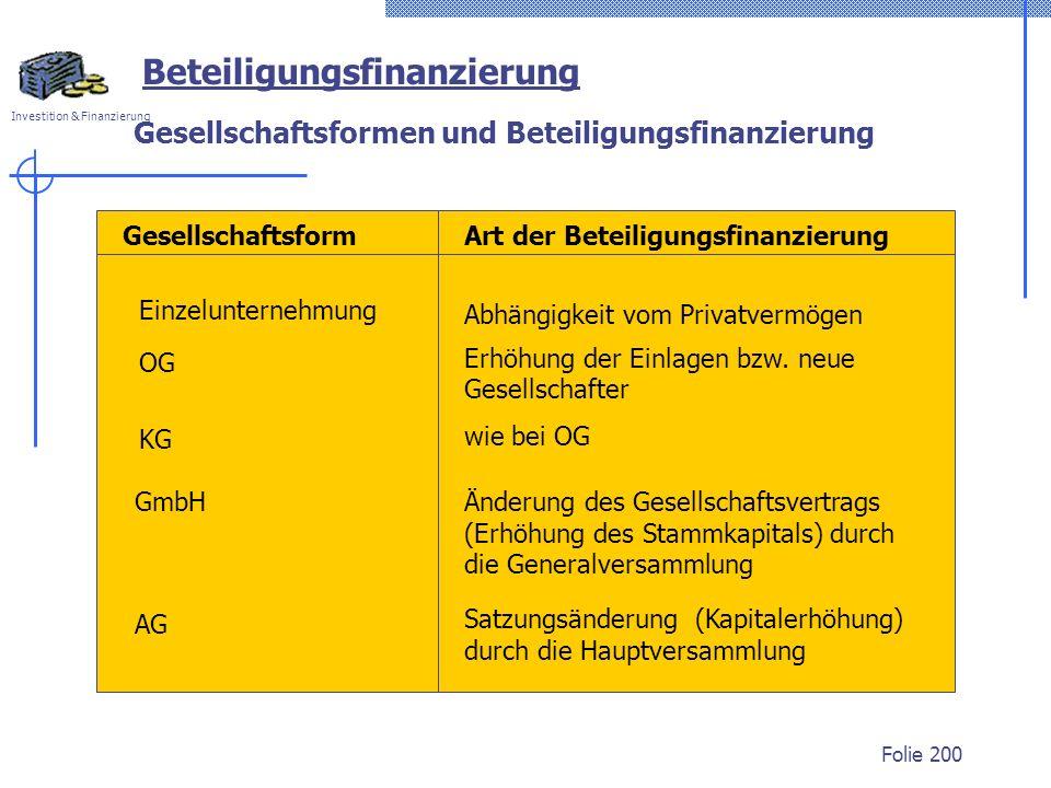 Investition & Finanzierung Folie 200 Gesellschaftsformen und Beteiligungsfinanzierung Beteiligungsfinanzierung GesellschaftsformArt der Beteiligungsfinanzierung Einzelunternehmung Abhängigkeit vom Privatvermögen OG Erhöhung der Einlagen bzw.