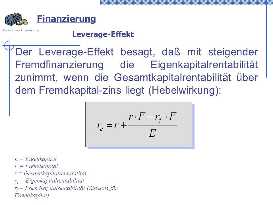 Investition & Finanzierung Leverage-Effekt Der Leverage-Effekt besagt, daß mit steigender Fremdfinanzierung die Eigenkapitalrentabilität zunimmt, wenn die Gesamtkapitalrentabilität über dem Fremdkapital-zins liegt (Hebelwirkung): E = Eigenkapital F = Fremdkapital r = Gesamtkapitalrentabilität r e = Eigenkapitalrentabilität r f = Fremdkapitalrentabilität (Zinssatz für Fremdkapital) Finanzierung