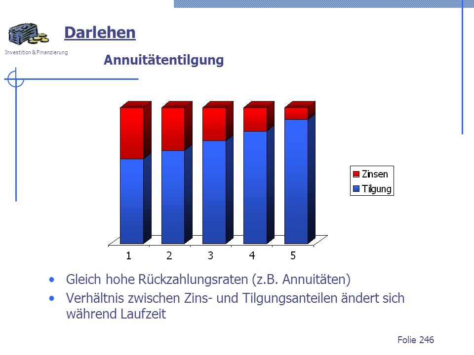 Investition & Finanzierung Folie 246 Annuitätentilgung Gleich hohe Rückzahlungsraten (z.B.