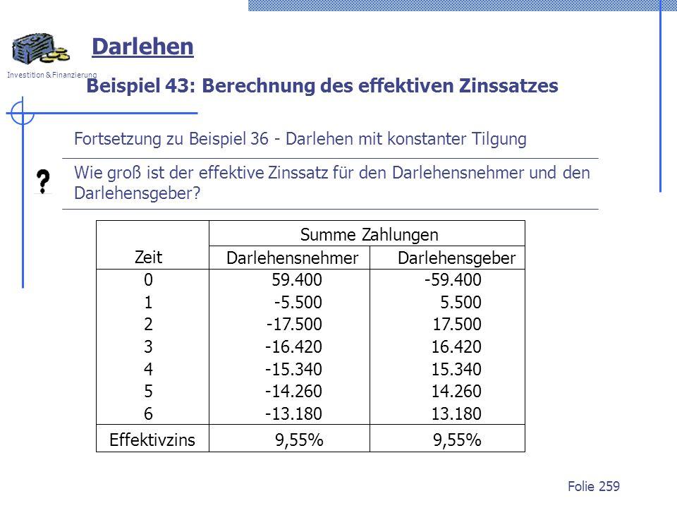 Investition & Finanzierung Folie 259 Darlehen Beispiel 43: Berechnung des effektiven Zinssatzes Fortsetzung zu Beispiel 36 - Darlehen mit konstanter Tilgung Wie groß ist der effektive Zinssatz für den Darlehensnehmer und den Darlehensgeber.