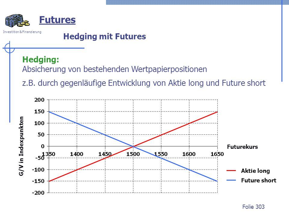 Investition & Finanzierung Folie 303 Hedging mit Futures Futures G/V in Indexpunkten Futurekurs Hedging: Absicherung von bestehenden Wertpapierpositionen z.B.
