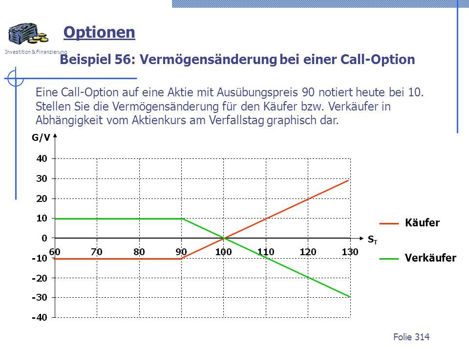 Investition & Finanzierung Folie 314 G/V STST Optionen Beispiel 56: Vermögensänderung bei einer Call-Option Eine Call-Option auf eine Aktie mit Ausübungspreis 90 notiert heute bei 10.