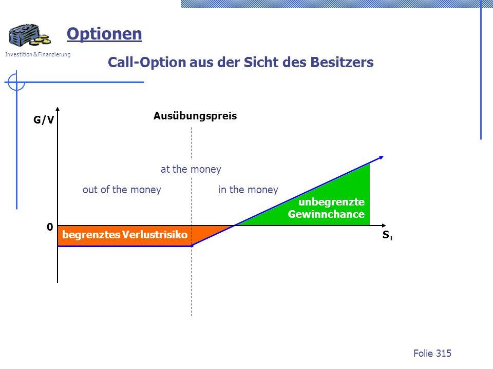 Investition & Finanzierung Folie 315 begrenztes Verlustrisiko Optionen unbegrenzte Gewinnchance Ausübungspreis out of the moneyin the money at the money Call-Option aus der Sicht des Besitzers STST G/V 0