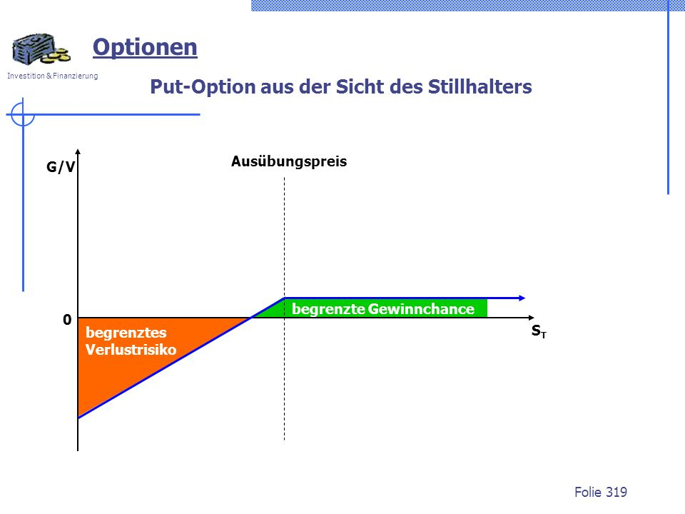 Investition & Finanzierung Folie 319 Optionen STST G/V Ausübungspreis 0 Put-Option aus der Sicht des Stillhalters begrenztes Verlustrisiko begrenzte Gewinnchance
