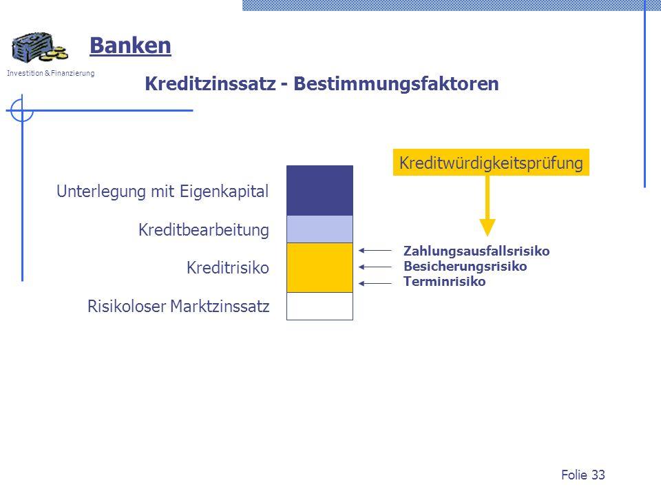 Investition & Finanzierung Folie 33 Risikoloser Marktzinssatz Kreditrisiko Kreditbearbeitung Unterlegung mit Eigenkapital Zahlungsausfallsrisiko Besicherungsrisiko Terminrisiko Banken Kreditzinssatz - Bestimmungsfaktoren Kreditwürdigkeitsprüfung