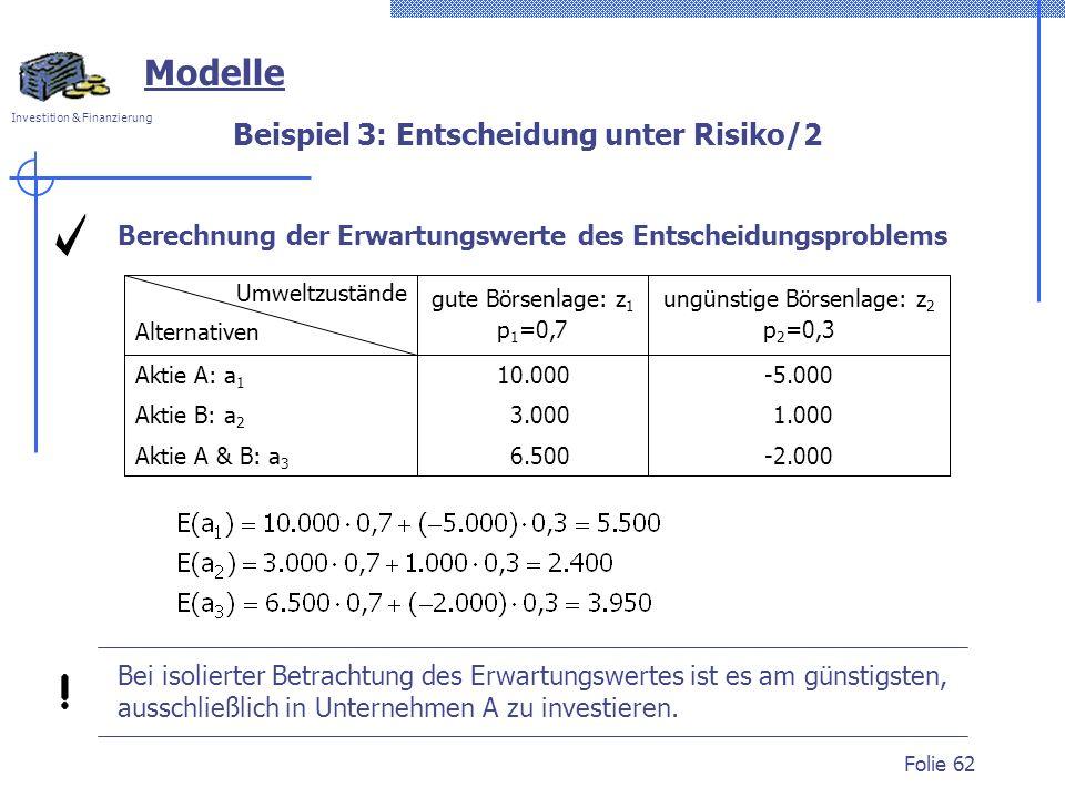 Investition & Finanzierung Folie 62 Modelle Berechnung der Erwartungswerte des Entscheidungsproblems Beispiel 3: Entscheidung unter Risiko/2 Umweltzustände Alternativen gute Börsenlage: z 1 p 1 =0,7 Aktie A: a 1 Aktie B: a 2 10.000 3.000 ungünstige Börsenlage: z 2 p 2 =0,3 -5.000 1.000 Aktie A & B: a 3 6.500-2.000 Bei isolierter Betrachtung des Erwartungswertes ist es am günstigsten, ausschließlich in Unternehmen A zu investieren.