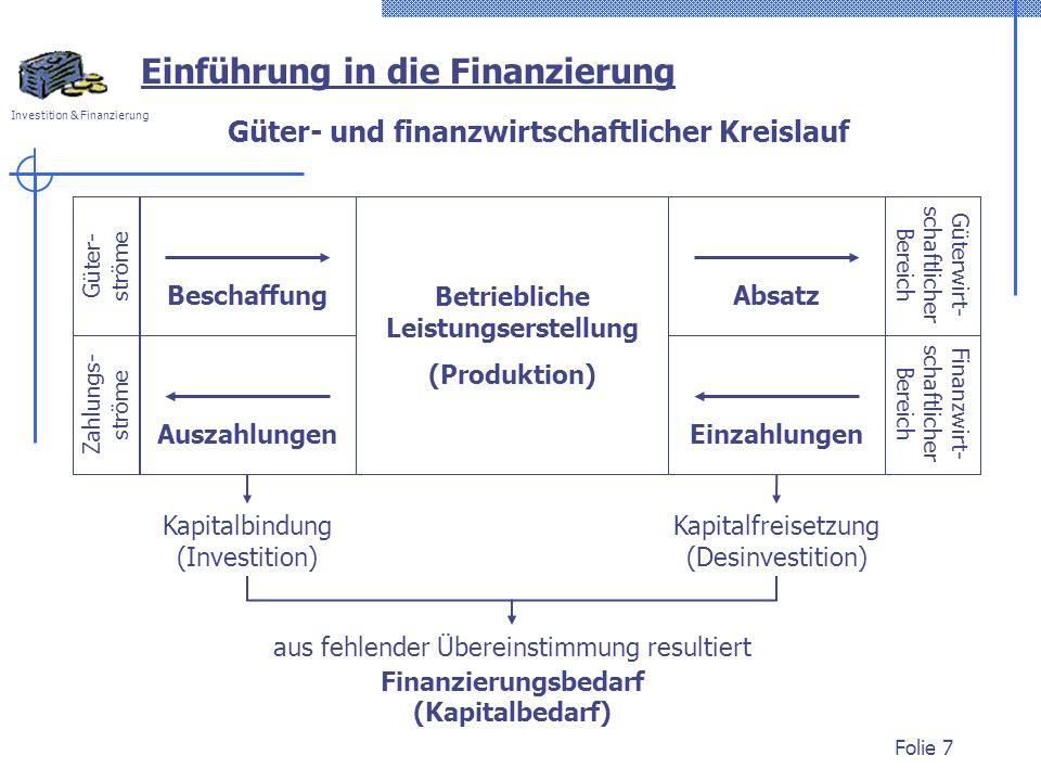 Investition & Finanzierung Folie 7 Güter- und finanzwirtschaftlicher Kreislauf Einführung in die Finanzierung Finanzwirt- schaftlicher Bereich Zahlungs- ströme Betriebliche Leistungserstellung (Produktion) Güterwirt- schaftlicher Bereich Güter- ströme BeschaffungAbsatzAuszahlungenEinzahlungen aus fehlender Übereinstimmung resultiert Finanzierungsbedarf (Kapitalbedarf) Kapitalbindung (Investition) Kapitalfreisetzung (Desinvestition)