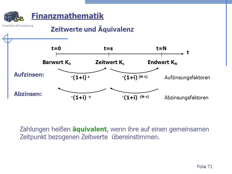 Investition & Finanzierung Folie 71 Zeitwerte und Äquivalenz Finanzmathematik t=0 Barwert K 0 t Endwert K N t=N Zeitwert K s t=s Aufzinsungsfaktoren·(1+i) s ·(1+i) (N-s) Aufzinsen: Abzinsungsfaktoren·(1+i) -s ·(1+i) -(N-s) Abzinsen: Zahlungen heißen äquivalent, wenn ihre auf einen gemeinsamen Zeitpunkt bezogenen Zeitwerte übereinstimmen.