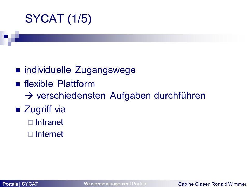 Wissensmanagement Portale Sabine Glaser, Ronald Wimmer SYCAT (1/5) individuelle Zugangswege flexible Plattform verschiedensten Aufgaben durchführen Zu