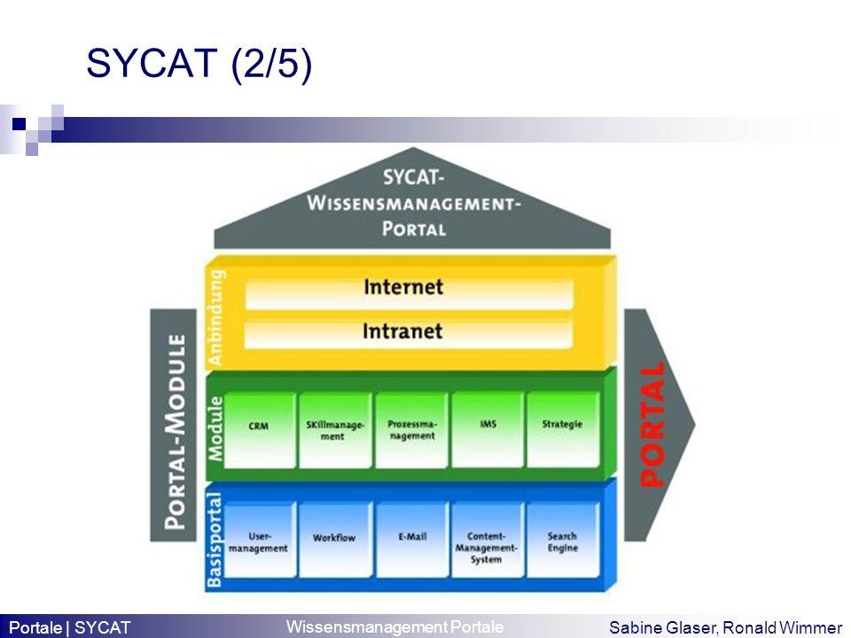 Wissensmanagement Portale Sabine Glaser, Ronald Wimmer SYCAT (2/5) Portale | SYCAT