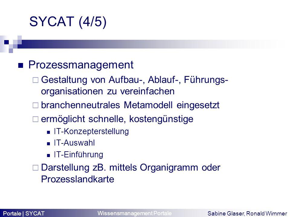 Wissensmanagement Portale Sabine Glaser, Ronald Wimmer SYCAT (4/5) Prozessmanagement Gestaltung von Aufbau-, Ablauf-, Führungs- organisationen zu vere
