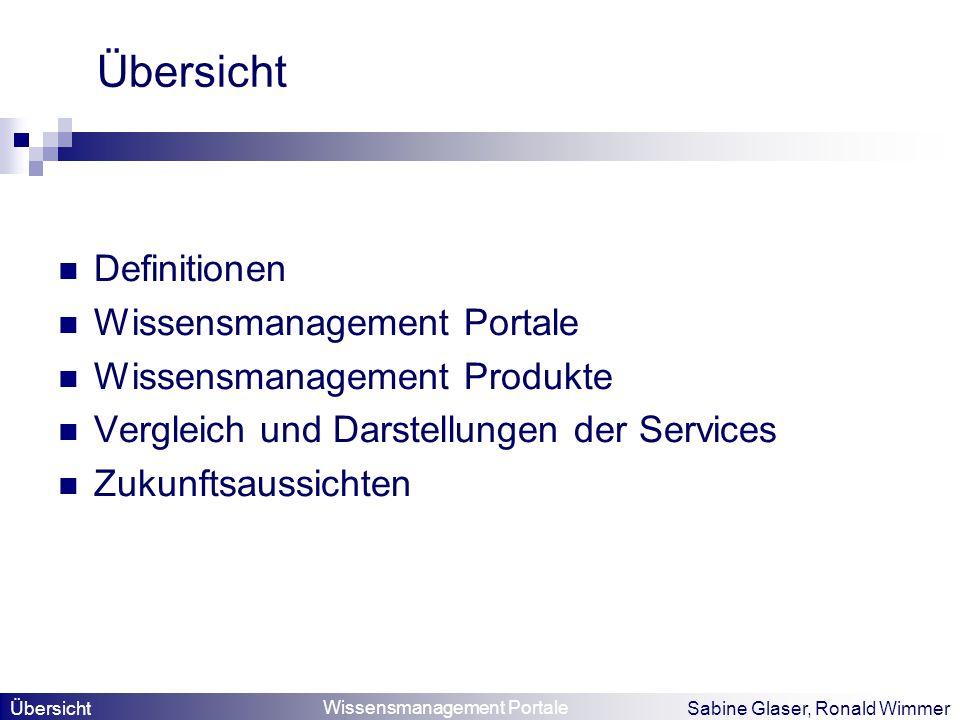 Wissensmanagement Portale Sabine Glaser, Ronald Wimmer Übersicht Definitionen Wissensmanagement Portale Wissensmanagement Produkte Vergleich und Darst