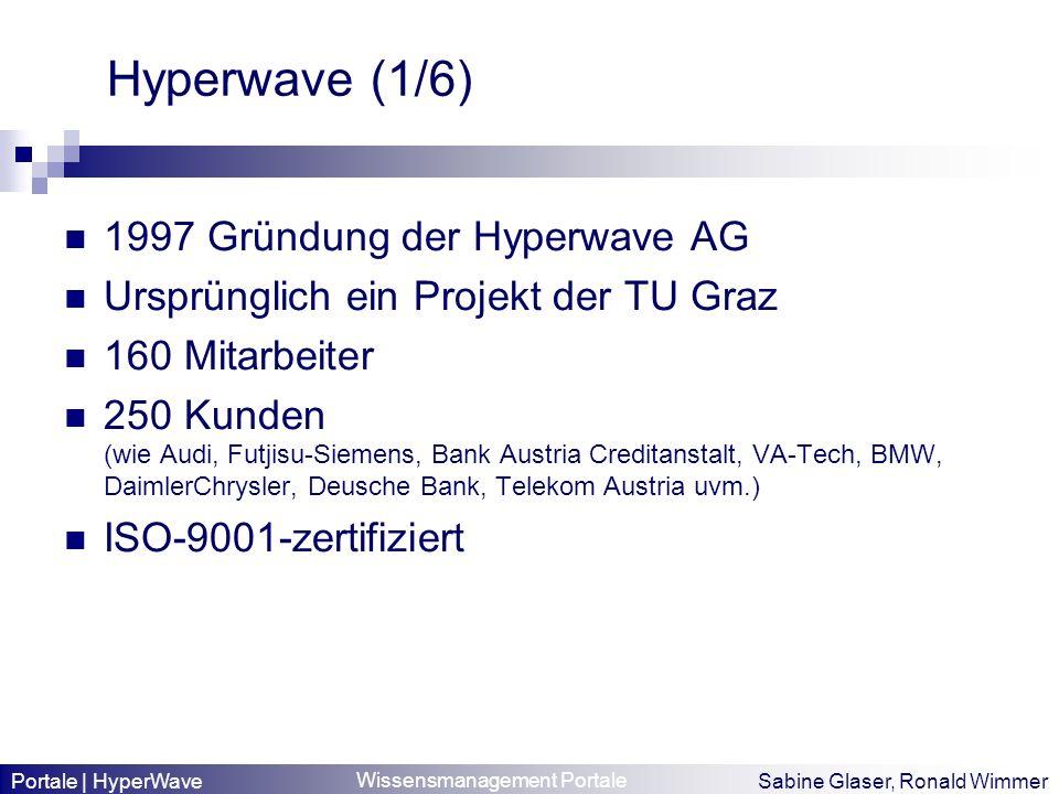 Wissensmanagement Portale Sabine Glaser, Ronald Wimmer Hyperwave (1/6) 1997 Gründung der Hyperwave AG Ursprünglich ein Projekt der TU Graz 160 Mitarbe