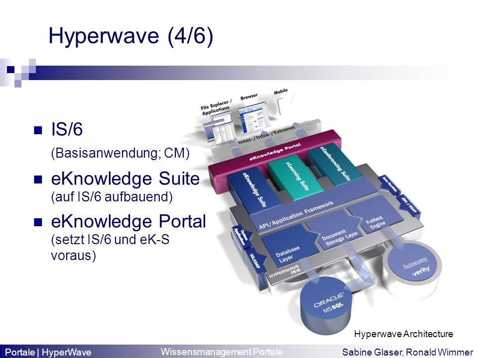 Wissensmanagement Portale Sabine Glaser, Ronald Wimmer Hyperwave (4/6) Hyperwave Architecture IS/6 (Basisanwendung; CM) eKnowledge Suite (auf IS/6 auf