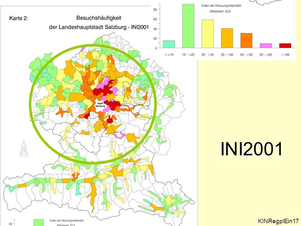 INI2001 KINRegplEin17