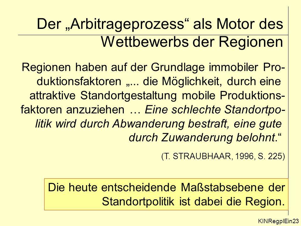 Der Arbitrageprozess als Motor des Wettbewerbs der Regionen Regionen haben auf der Grundlage immobiler Pro- duktionsfaktoren...
