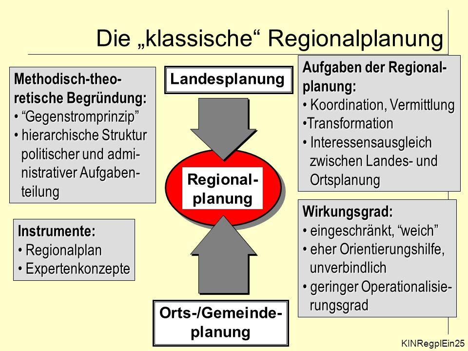 Die klassische Regionalplanung Landesplanung Orts-/Gemeinde- planung Regional- planung Aufgaben der Regional- planung: Koordination, Vermittlung Koordination, Vermittlung TransformationTransformation Interessensausgleich Interessensausgleich zwischen Landes- und zwischen Landes- und Ortsplanung Ortsplanung Wirkungsgrad: eingeschränkt, weich eingeschränkt, weich eher Orientierungshilfe, eher Orientierungshilfe, unverbindlich unverbindlich geringer Operationalisie- geringer Operationalisie- rungsgrad rungsgrad Methodisch-theo- retische Begründung: Gegenstromprinzip Gegenstromprinzip hierarchische Struktur hierarchische Struktur politischer und admi- politischer und admi- nistrativer Aufgaben- nistrativer Aufgaben- teilung teilung Instrumente: Regionalplan Regionalplan Expertenkonzepte Expertenkonzepte KINRegplEin25