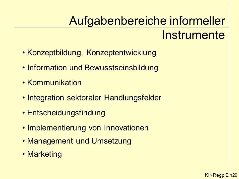 Aufgabenbereiche informeller Instrumente KINRegplEin29 Konzeptbildung, Konzeptentwicklung Information und Bewusstseinsbildung Kommunikation Integration sektoraler Handlungsfelder Entscheidungsfindung Implementierung von Innovationen Management und Umsetzung Marketing