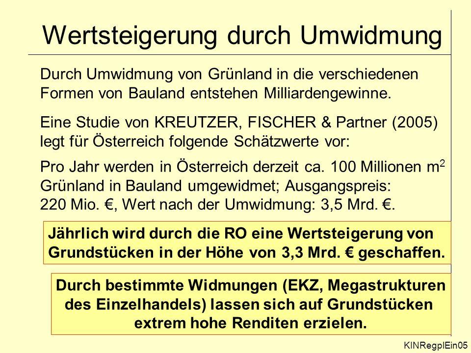 Wertsteigerung durch Umwidmung Durch Umwidmung von Grünland in die verschiedenen Formen von Bauland entstehen Milliardengewinne.