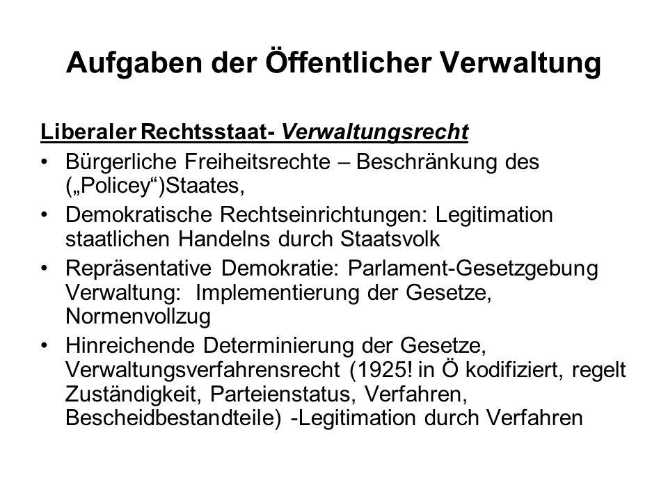 Steuerung Verwaltung = wie Rechtssprechung Vollziehung: B.-VG 3.Hauptstück, Art.