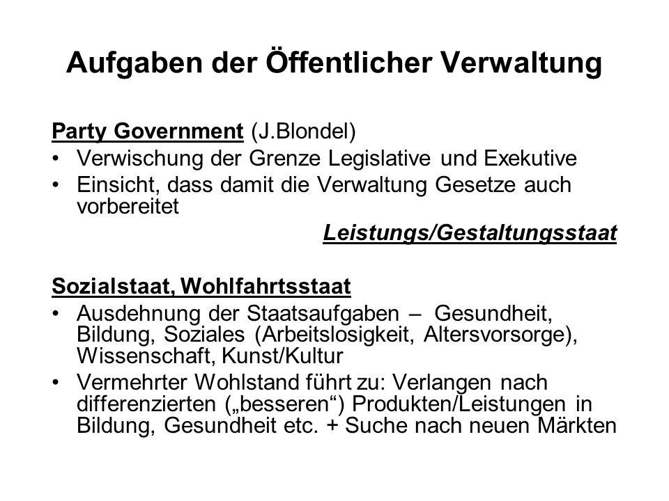 Aufgaben der Öffentlicher Verwaltung Beseitigung staatlicher Monopole – Privatisierung bzw.