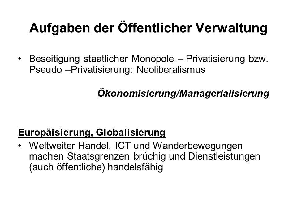 Organisation der öffentlichen Verwaltung Rechtliche Grundlagen: Österreich