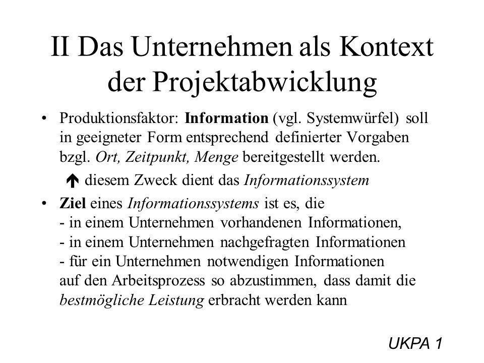UKPA 1 II Das Unternehmen als Kontext der Projektabwicklung Produktionsfaktor: Information (vgl. Systemwürfel) soll in geeigneter Form entsprechend de