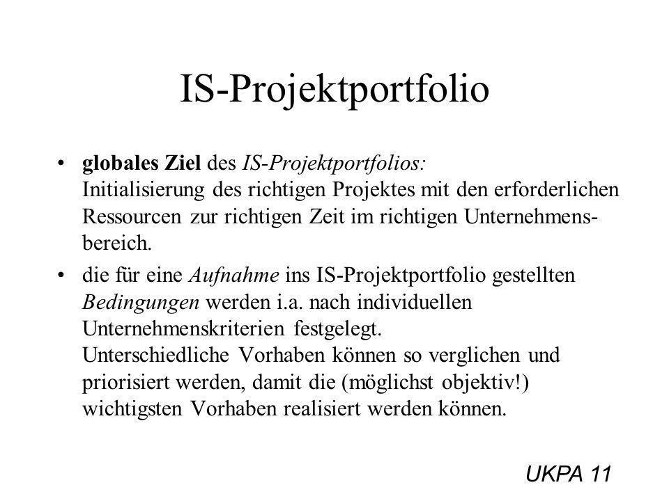 UKPA 11 IS-Projektportfolio globales Ziel des IS-Projektportfolios: Initialisierung des richtigen Projektes mit den erforderlichen Ressourcen zur rich