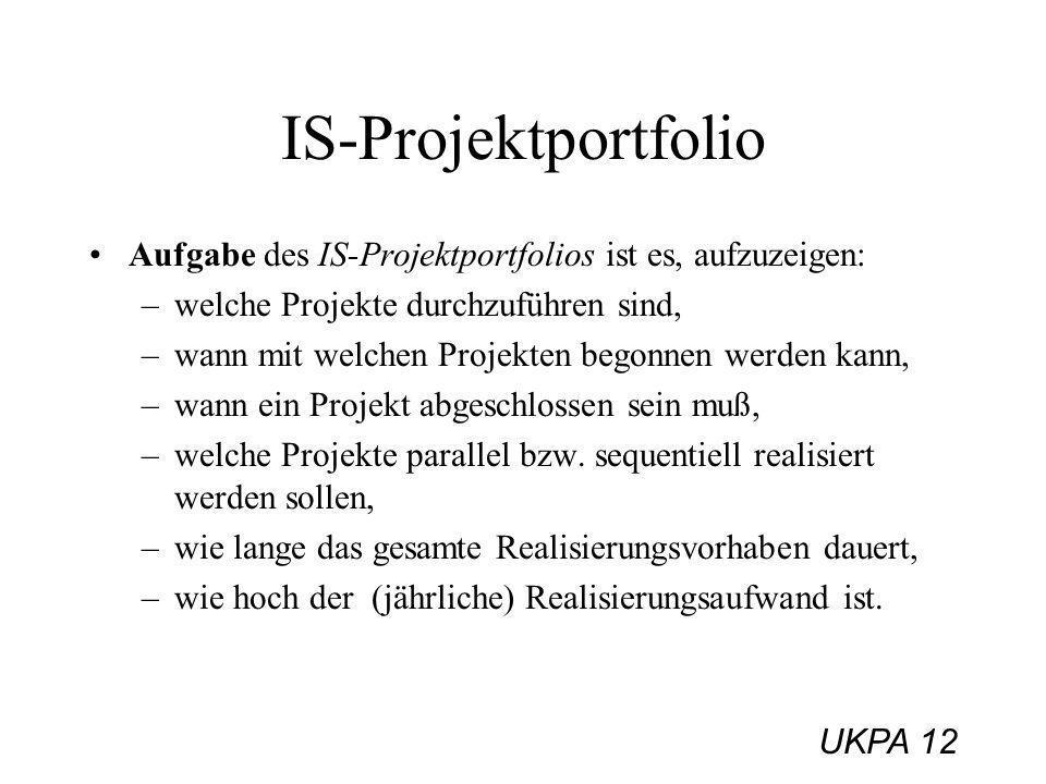 UKPA 12 IS-Projektportfolio Aufgabe des IS-Projektportfolios ist es, aufzuzeigen: –welche Projekte durchzuführen sind, –wann mit welchen Projekten beg