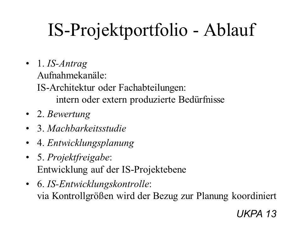 UKPA 13 IS-Projektportfolio - Ablauf 1. IS-Antrag Aufnahmekanäle: IS-Architektur oder Fachabteilungen: intern oder extern produzierte Bedürfnisse 2. B