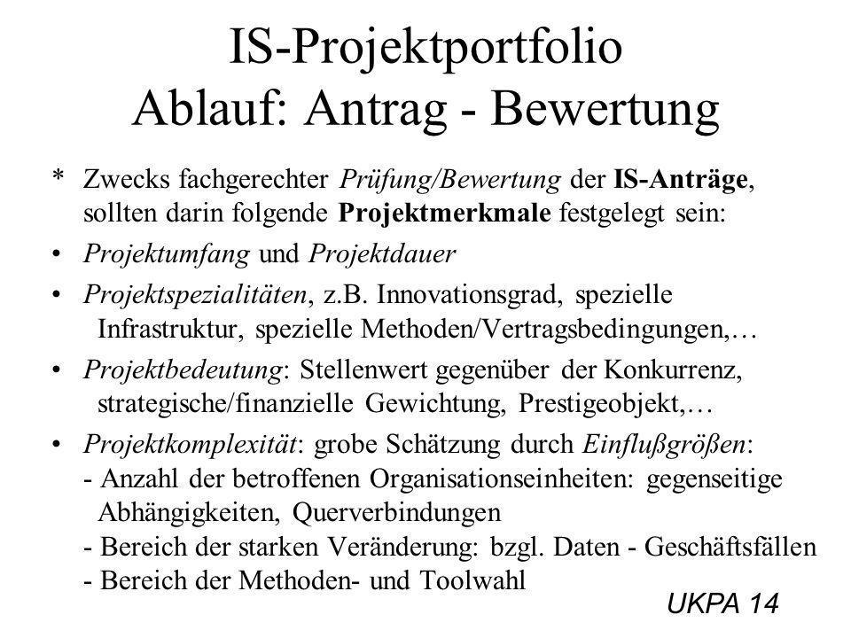 UKPA 14 IS-Projektportfolio Ablauf: Antrag - Bewertung *Zwecks fachgerechter Prüfung/Bewertung der IS-Anträge, sollten darin folgende Projektmerkmale