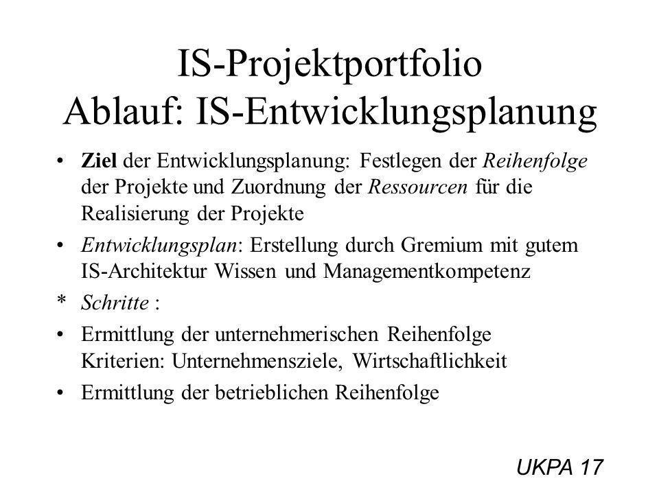 UKPA 17 IS-Projektportfolio Ablauf: IS-Entwicklungsplanung Ziel der Entwicklungsplanung: Festlegen der Reihenfolge der Projekte und Zuordnung der Ress