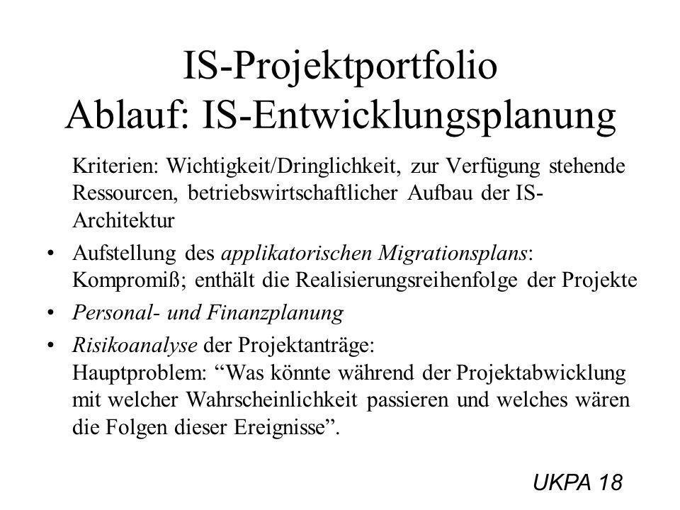 UKPA 18 IS-Projektportfolio Ablauf: IS-Entwicklungsplanung Kriterien: Wichtigkeit/Dringlichkeit, zur Verfügung stehende Ressourcen, betriebswirtschaft