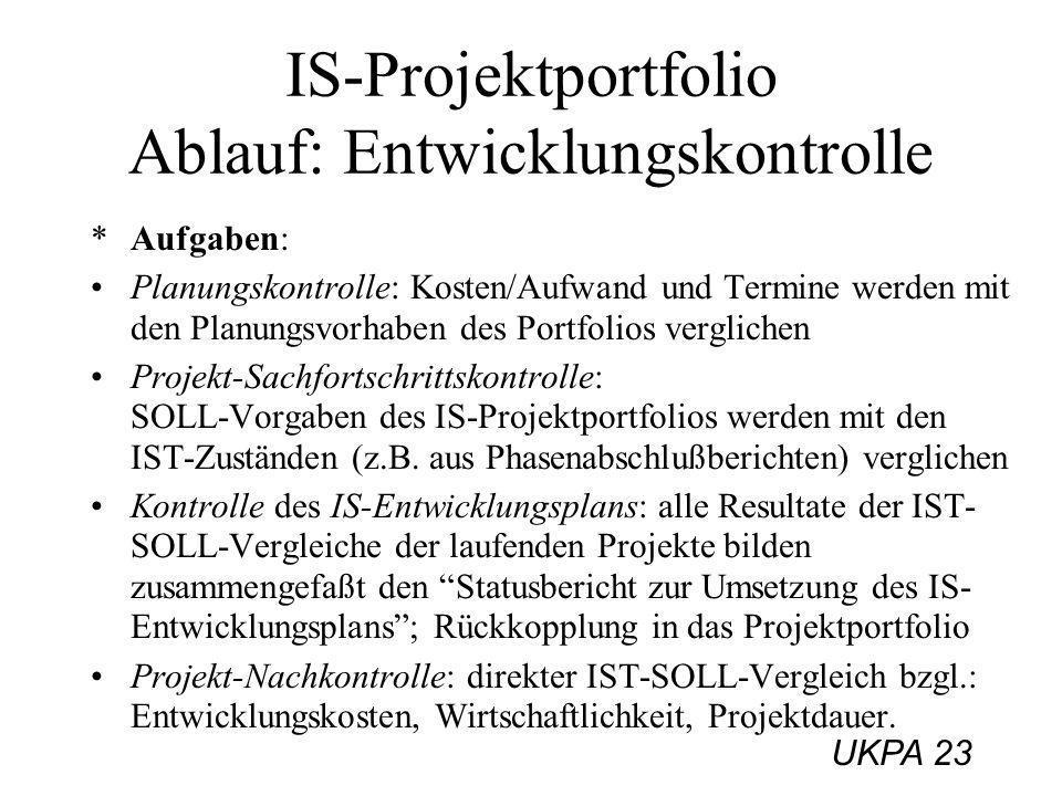UKPA 23 IS-Projektportfolio Ablauf: Entwicklungskontrolle *Aufgaben: Planungskontrolle: Kosten/Aufwand und Termine werden mit den Planungsvorhaben des