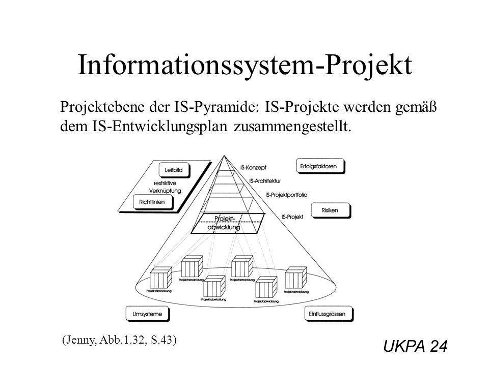 UKPA 24 Informationssystem-Projekt Projektebene der IS-Pyramide: IS-Projekte werden gemäß dem IS-Entwicklungsplan zusammengestellt. (Jenny, Abb.1.32,